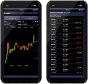 Торговая платформа ActPhone - Мобильная IOS платформа торговли
