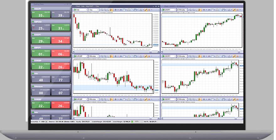 Торговая платформа ActTrader - Платформа торговли для ПК