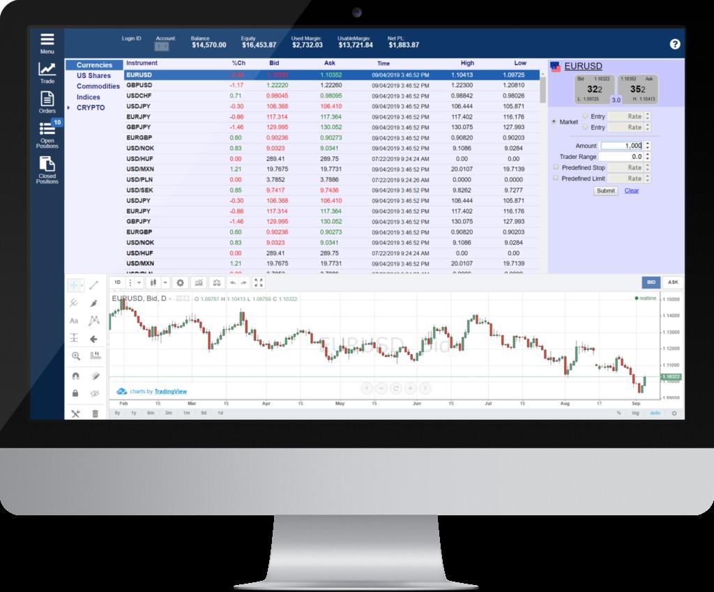 Торговая платформа ActWebTrader - Веб платформа торговли